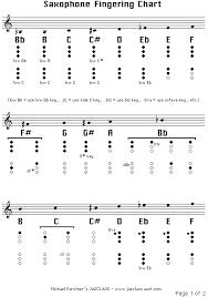 B Flat Soprano Sax Finger Chart Saxophone Lesson 8