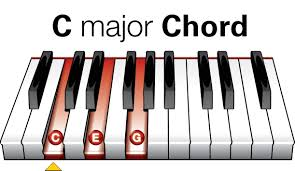 C Major Chord Piano Accomplice Music