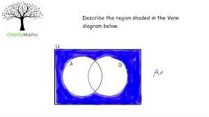 A Complement Venn Diagram Ten 2nd Maths Venn Diagram Complement