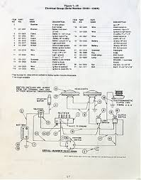 oliver tractor parts starter tractor repair wiring diagram minneapolis moline wiring diagrams in addition international 560 pedal tractor moreover ford 4630 parts diagram in