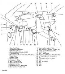 1999 nissan sentra fuel pump relay engine mechanical problem 1999 i believe it is behind the cluster i have a 95 so mine is under the hood but for 99 the description was behind left side of dash