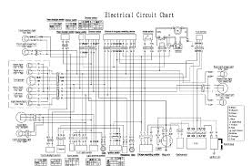 2004 yamaha aerox wiring diagram wiring diagram and schematic design yamaha aerox 155 owner's manual at Yamaha Aerox Yq 50 Wiring Diagram