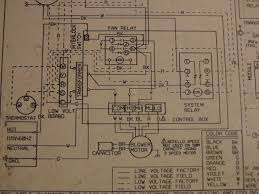 central air wiring diagram central image wiring wiring diagram for central air to furnace the wiring diagram on central air wiring diagram