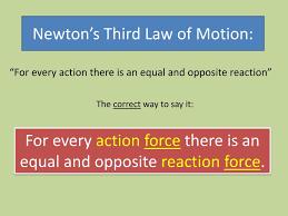 motion powerpoint presentation