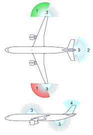 Helicopter Red Green Lights Airplane Lights Why Do Airplanes Have Red Green Lights