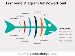Fishbone Diagram For Powerpoint Presentationgo Com