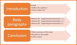 persuasive essay outline example essay checklist persuasive essay outline example screenshot 4 2 1480505653 png