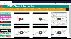 Amarstock Chart Dse Price Chart List At A Glance