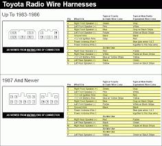 1994 isuzu trooper radio wiring diagram wiring diagram isuzu trooper stereo wiring diagram image about