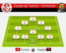 ويستهل منتخب تونس مبارياته في كأس العرب يوم 30 نوفمبر 2021 بملاقاة الفائز في لقاء اليمن وموريتانيا، اللذين يلتقيان في الدور التمهيدي، ثم يواجه منتخب سوريا الذي يدربه التونسي نبيل معلول يوم 3. التشكيل الرسمي لمنتخب تونس ضد أنجولا ساسي احتياطي اليوم السابع