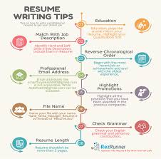 Tips On Writing Resume How To Write A Perfect Resume A Complete Guide Rezrunner