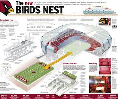 University Of Phoenix Stadium Arizona Cardinals Stadium