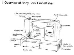 similiar industrial sewing machine threading diagram keywords industrial sewing machine threading diagram wiring