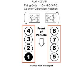 audi firing order ricks auto repair advice ricks 4 2 audi firing order
