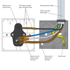 wiring a light switch diy tips, projects & advice uk lets do 3 Core And Earth Wiring Diagram connecting the switches Layers of the Earth Diagram