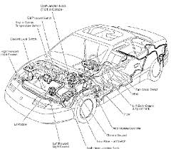 saturn astra engine diagram saturn wiring diagrams online