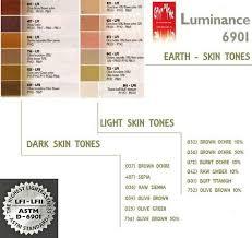 Caran Dache Luminance 6901 Skin Tones Selection Highest