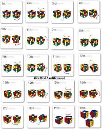 Pattern To Solve Rubik's Cube Enchanting How To Solve Rubik's Cube Google Search Quilting Pinterest