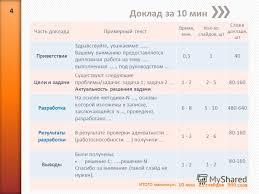 Презентация на тему ЗАЩИТА ДИПЛОМА С н с каф ЭАФУ Н В  4 4