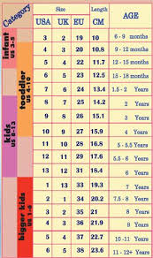 Childrens Shoe Size Chart Not An Absolute But General