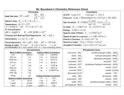 chemistry conversion chart cheat sheet image result for chemistry formula sheet chemistry pinterest