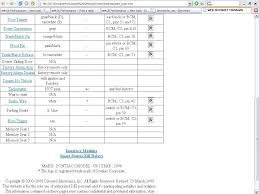 wiring diagram archive g6performance com