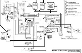 motorhome wiring schematic wiring diagrams best rv wiring diagrams online wiring library mobile home wiring schematic motorhome wiring schematic