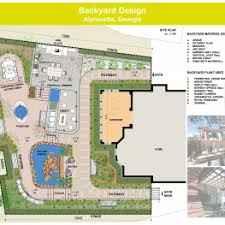 backyard design plans. Small Crop Of Ideal Backyard Design Plans Large Photo To Select Landscape