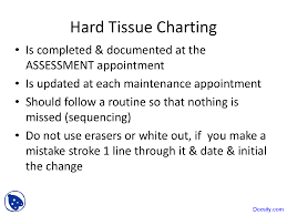 Hard Tissue Charting Operative Dentistry Lecture Slides
