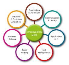 Skills For Employment Skills For Employment Lmi Humber