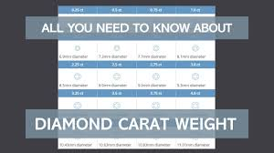 Diamond Mm To Carat Chart Diamond Size Chart Carat Weight Buying Guide Mm To Carat