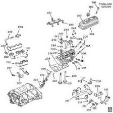 similiar chevy v6 engine diagram keywords chevy engine parts diagram on chevrolet 4 3l v6 engine diagram