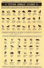 Who Is Ur Totem Think About It What Animal R U Most