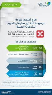 "Saudi Exchange   تداول السعودية on Twitter: ""يبدأ طرح أسهم شركة مجموعة  الدكتور سليمان الحبيب للخدمات الطبية يوم الأربعاء 26 فبراير 2020م في  #السوق_الرئيسية للاطلاع على نشرة الإصدار: https://t.co/wIpeer4Tmm…  https://t.co/TKcW6CiPrP"""