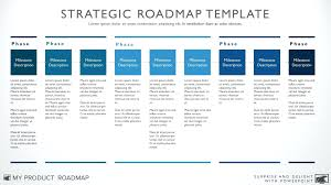 Business Plan Template Technology Strategy One Page Agile