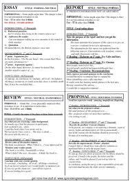 profesor de ingles en leganes cuchucho english  writing an english essay tips writing english essay
