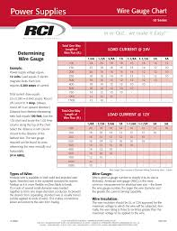 Wire Gauge Reference Chart
