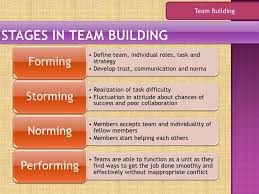 Team Building And Leadership Skills