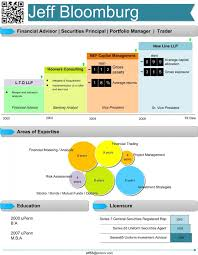 Financial Analyst Visual Resume Visual Infographic Resume Template