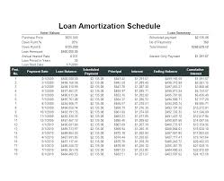 Vehicle Loan Amortization Auto Loan Amortization Table Excel How To Calculate Car Payment In