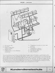 engine oil flow diagram rennlist discussion forums attached images