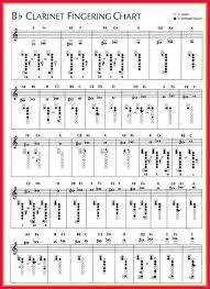 E Flat Alto Clarinet Finger Chart Eye Catching B Flat Clarinet Finger Chart B Flat F Cale