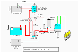 car electrical wiring diagram ansis me auto electrical wiring color codes at Car Electrical System Diagram