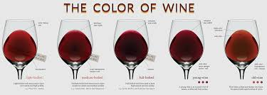 Red Wine Types Chart Wine Sweetness Scale Online Charts Collection