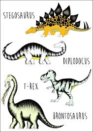 Copy Of If The Dinosaurs Came Back Lessons Tes Teach