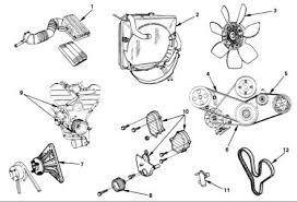 95 isuzu trooper engine diagram most uptodate wiring diagram info • replacing timing belt six cylinder two wheel drive automatic how rh 2carpros com 95 isuzu box van 10 wheeler petal trouble isuzu rodeo engine diagram