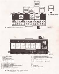 1984 vw rabbit fuse box diagram 1984 image wiring vwvortex com how to rewire your mk1 to use a blade style fuse panel on 1984
