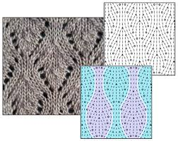 Knitting Charts Free Exploring With Stitch Maps Grid Free Lace Charts Stitches
