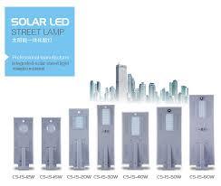 China Green Energy Single Arm Solar Street Light 3090W On Global Solar Street Light Brochure