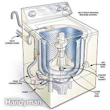 kenmore washing machine motor wiring diagram images dryer ge washing machine schematic diagram wiring
